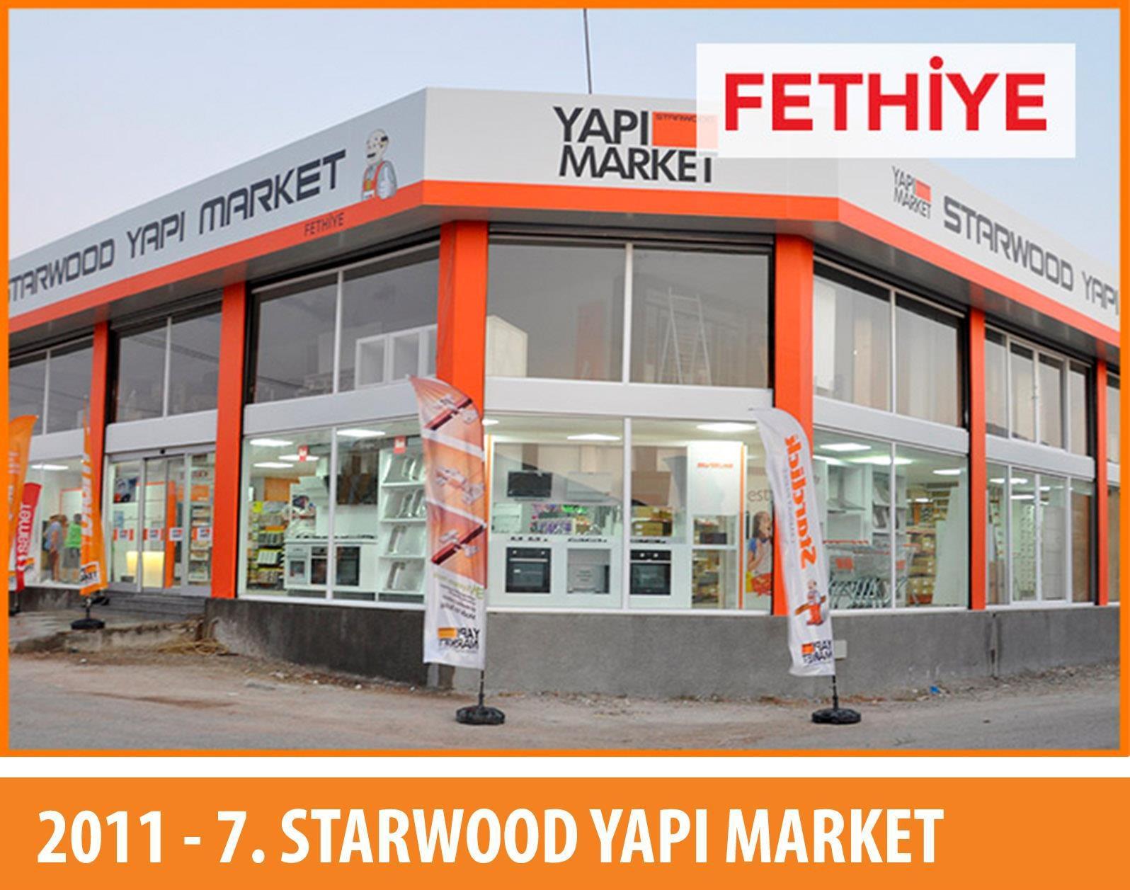 Fethiye Mağaza