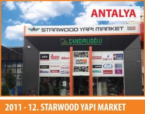 Antalya Mağaza