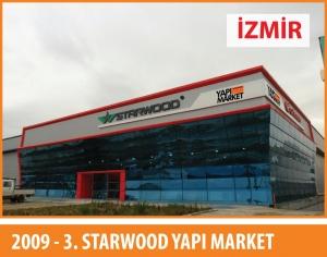 İzmir Mağaza